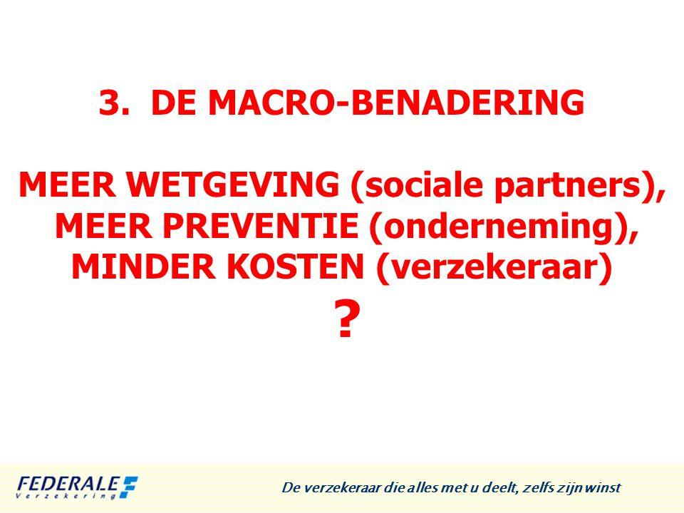 3. DE MACRO-BENADERING MEER WETGEVING (sociale partners), MEER PREVENTIE (onderneming), MINDER KOSTEN (verzekeraar)