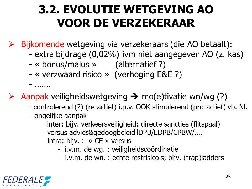 3.2. EVOLUTIE WETGEVING AO VOOR DE VERZEKERAAR