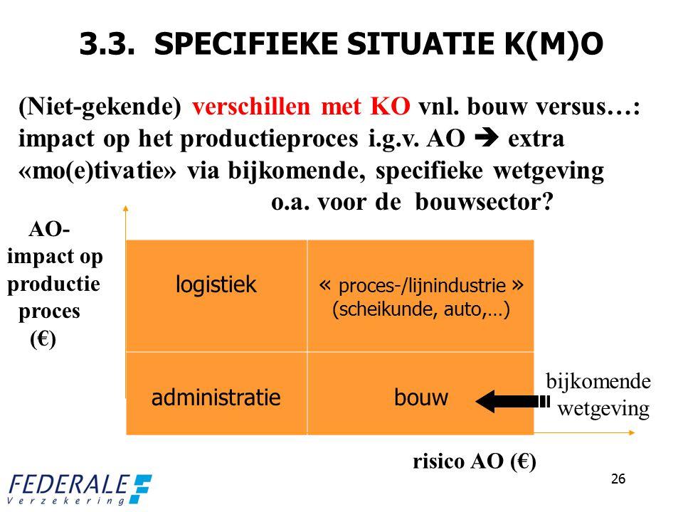 3.3. SPECIFIEKE SITUATIE K(M)O