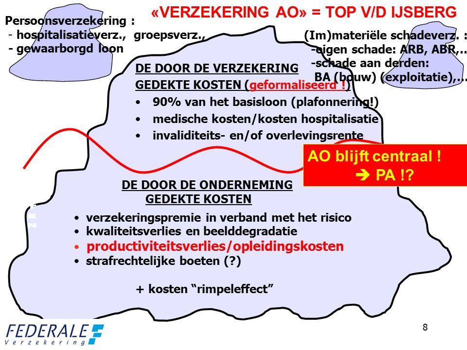 «VERZEKERING AO» = TOP V/D IJSBERG