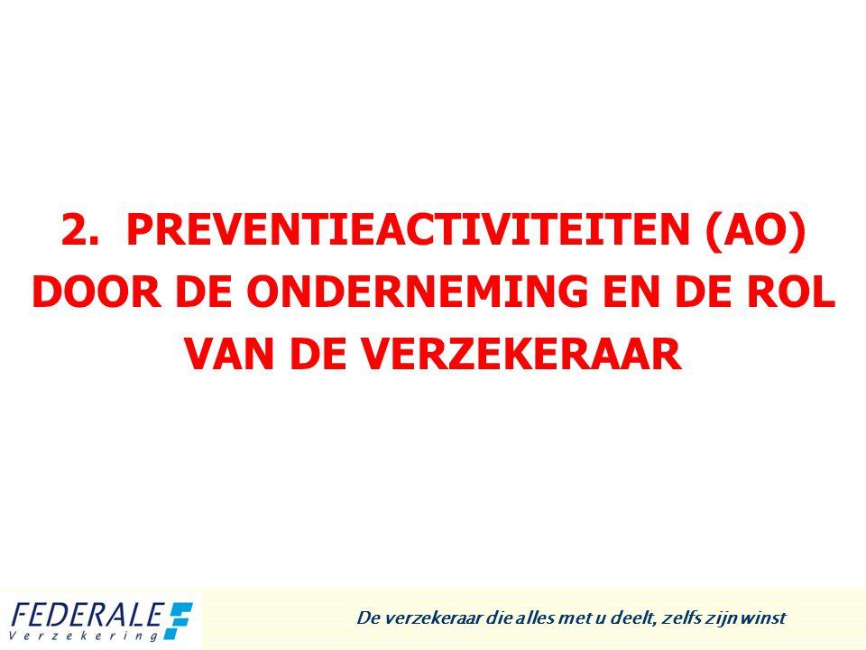 2. PREVENTIEACTIVITEITEN (AO) DOOR DE ONDERNEMING EN DE ROL VAN DE VERZEKERAAR