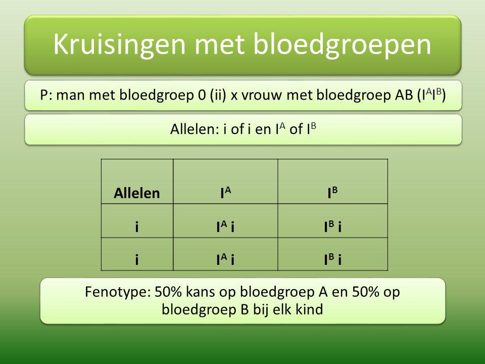 Kruisingen met bloedgroepen