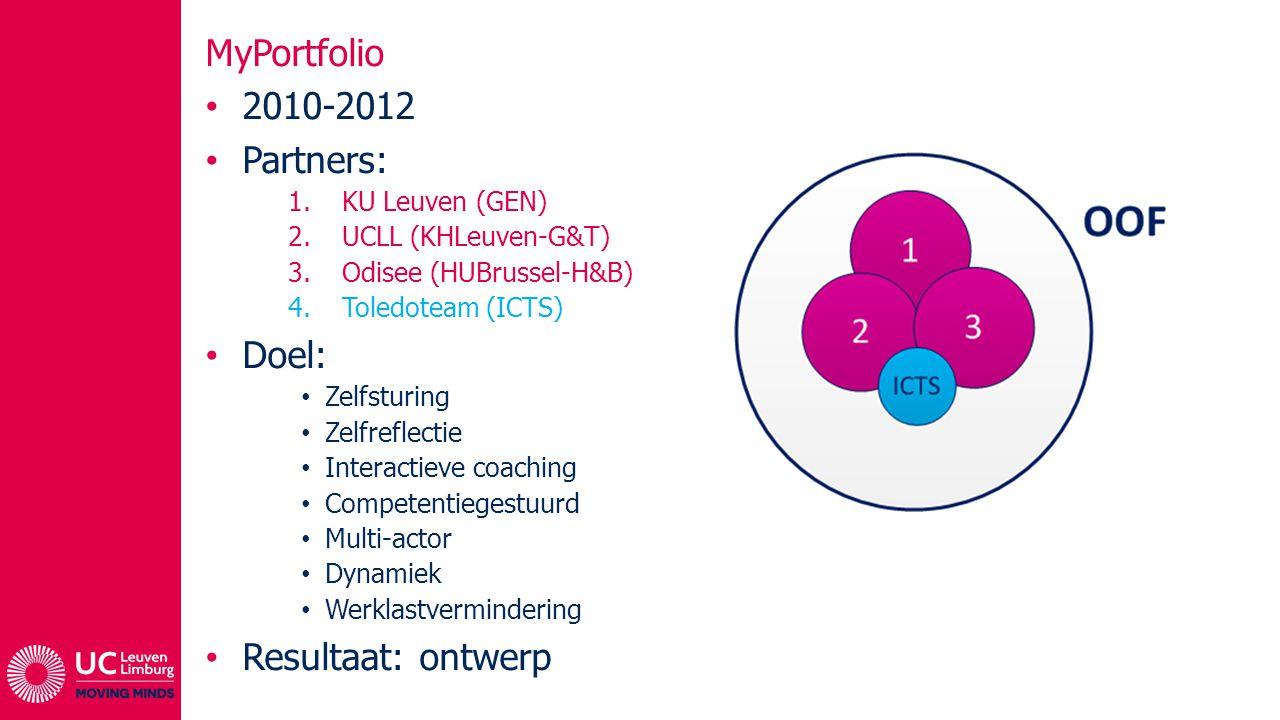 MyPortfolio 2010-2012 Partners: Doel: Resultaat: ontwerp