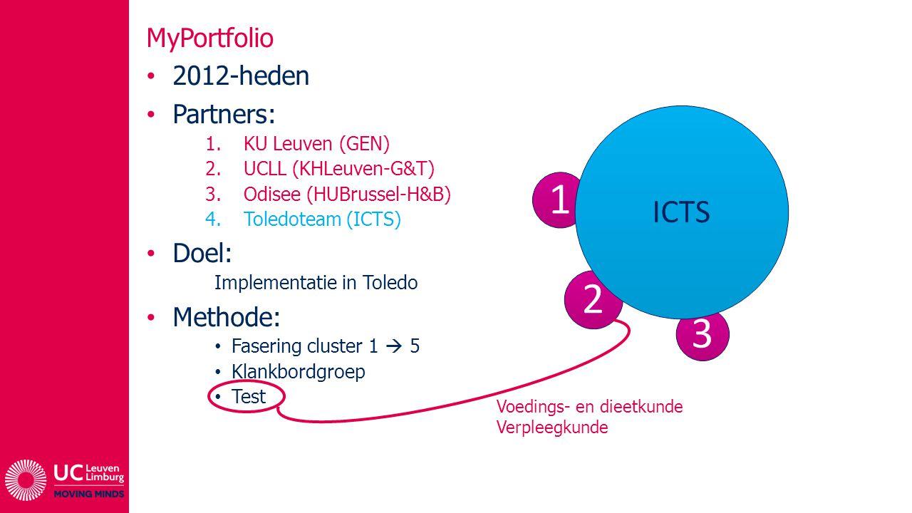 MyPortfolio 2012-heden Partners: Doel: Methode: KU Leuven (GEN)