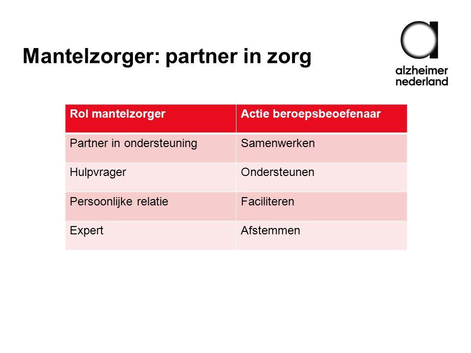 Mantelzorger: partner in zorg