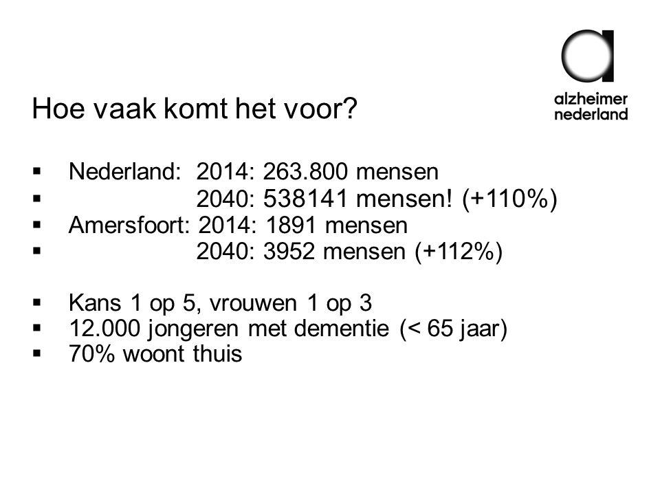 Hoe vaak komt het voor Nederland: 2014: 263.800 mensen
