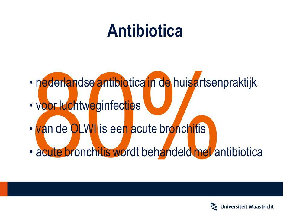80% Antibiotica nederlandse antibiotica in de huisartsenpraktijk