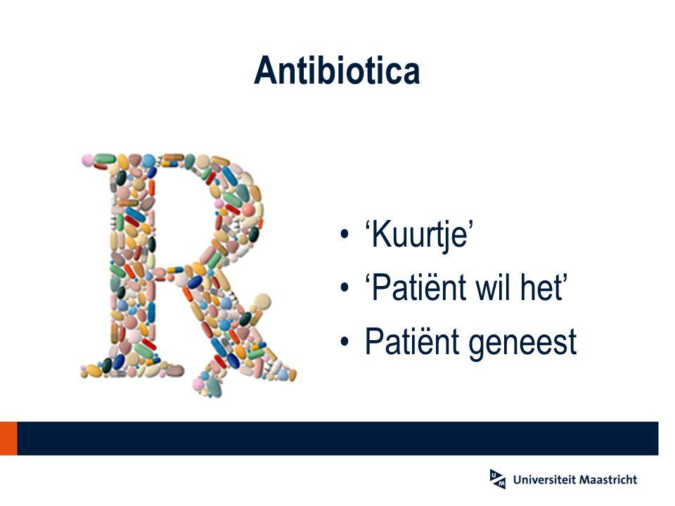Antibiotica 'Kuurtje' 'Patiënt wil het' Patiënt geneest