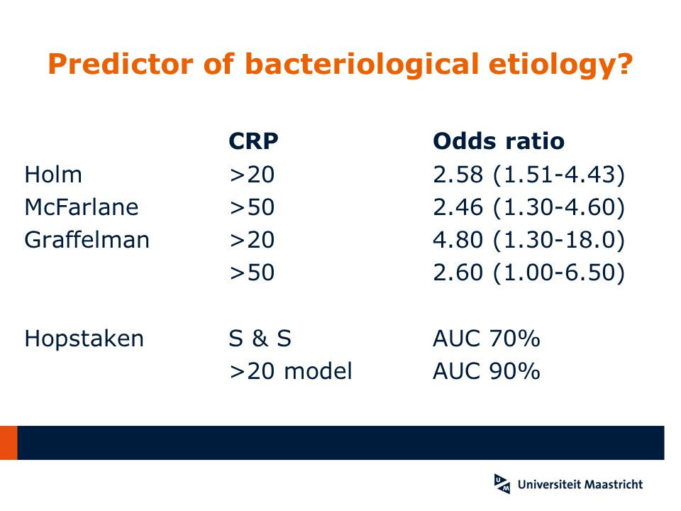 Predictor of bacteriological etiology
