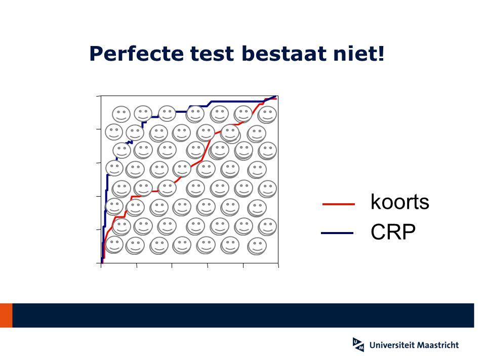 Perfecte test bestaat niet!