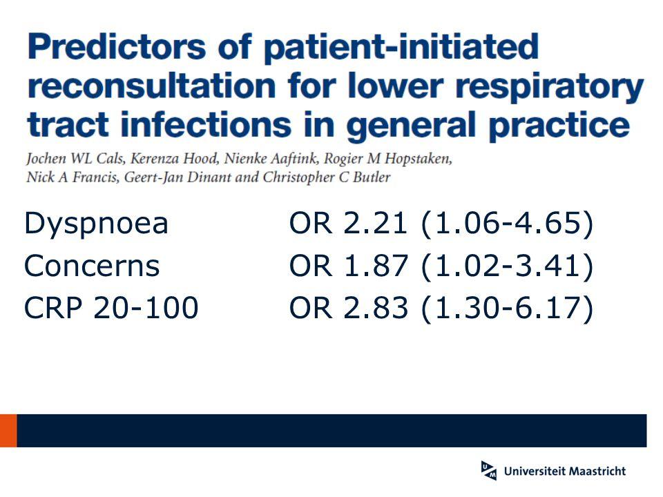 Dyspnoea OR 2.21 (1.06-4.65) Concerns OR 1.87 (1.02-3.41) CRP 20-100 OR 2.83 (1.30-6.17)