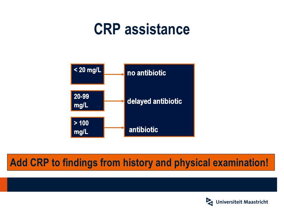 CRP assistance < 20 mg/L. 20-99 mg/L. > 100 mg/L. no antibiotic. delayed antibiotic. antibiotic.