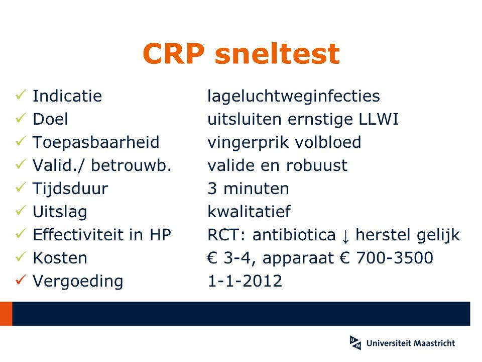 CRP sneltest Indicatie lageluchtweginfecties