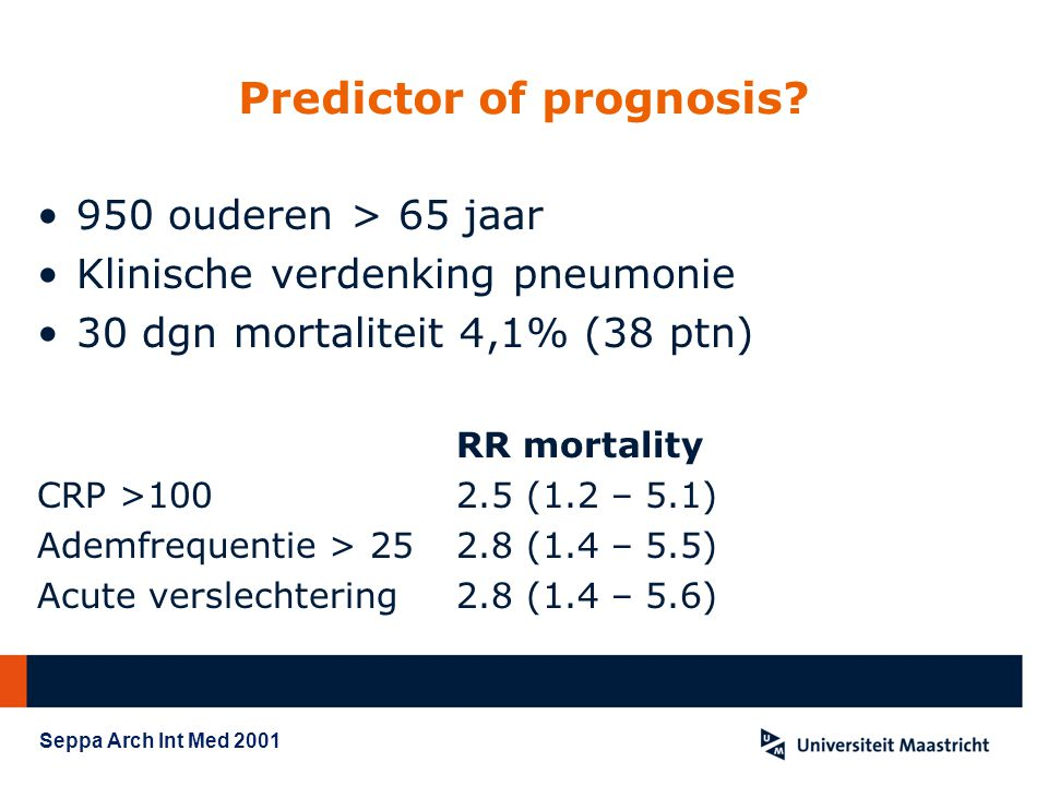 Predictor of prognosis