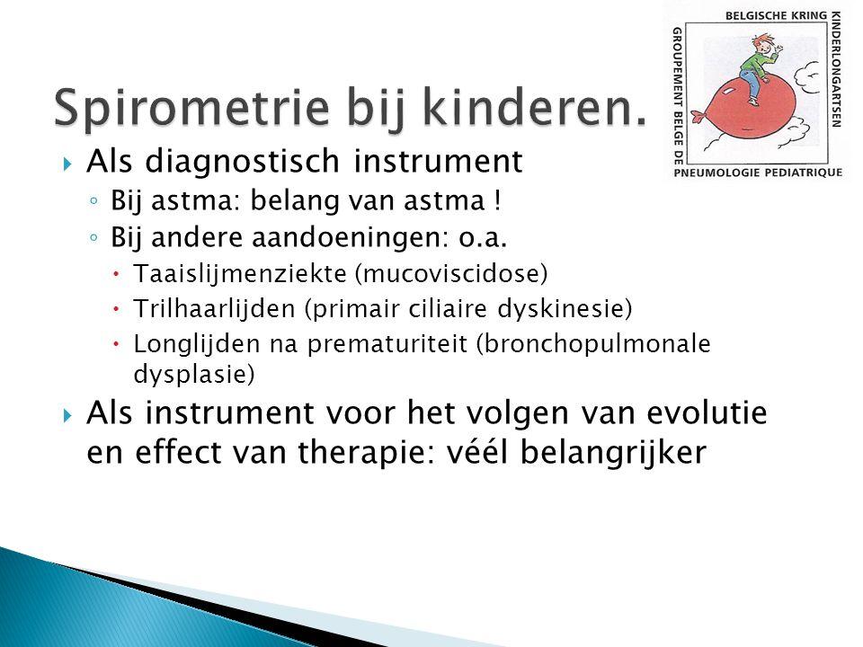Spirometrie bij kinderen.