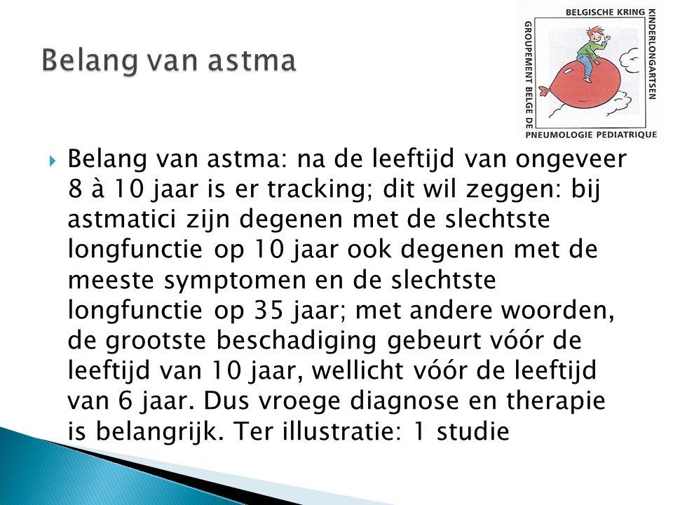 Belang van astma