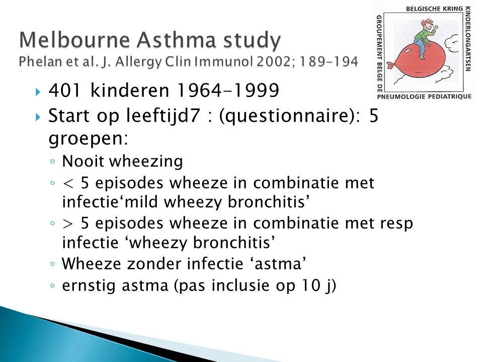 Melbourne Asthma study Phelan et al. J