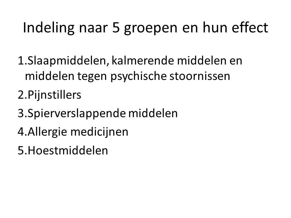 Indeling naar 5 groepen en hun effect