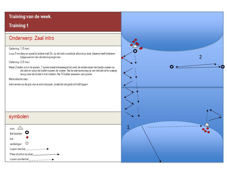 Onderwerp: Zaal intro 2 symbolen 1 Training van de week. Training 1