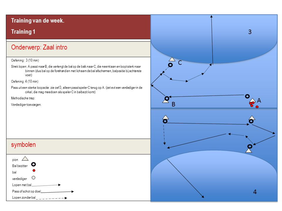 3 Onderwerp: Zaal intro C A B symbolen 4 Training van de week.