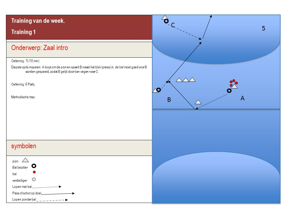 C 5 Onderwerp: Zaal intro A B symbolen Training van de week.