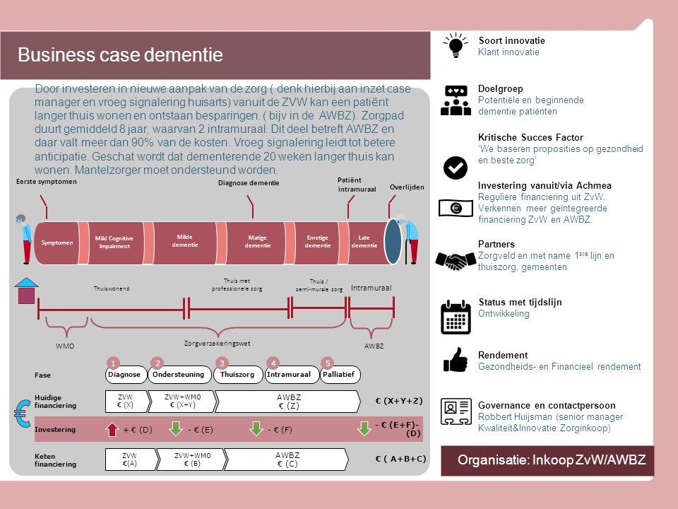 Business case dementie