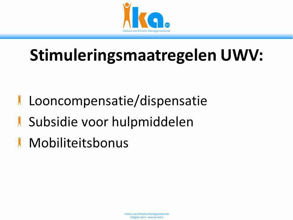 Stimuleringsmaatregelen UWV: