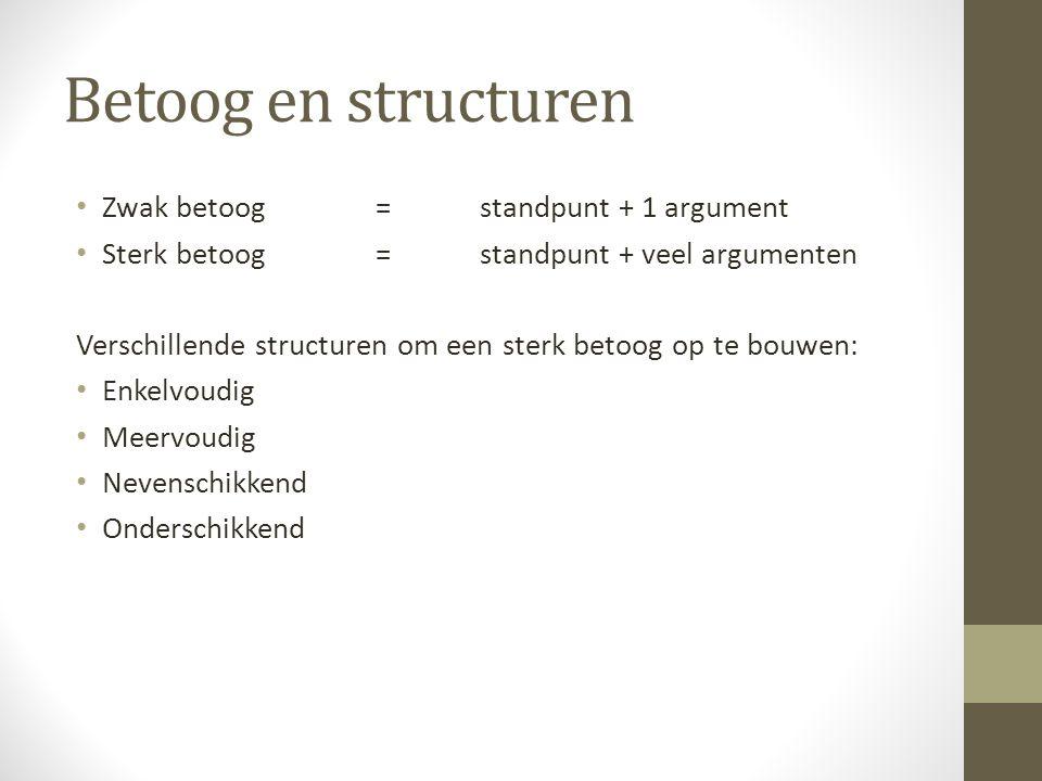 Betoog en structuren Zwak betoog = standpunt + 1 argument