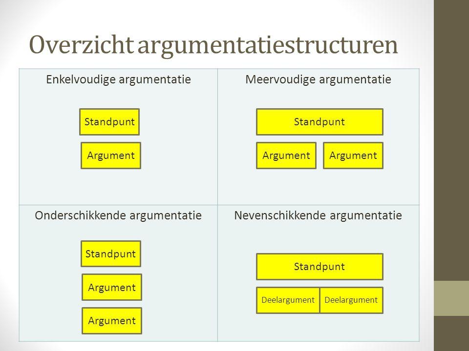 Overzicht argumentatiestructuren