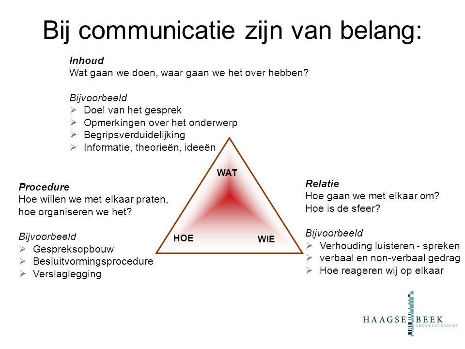 Bij communicatie zijn van belang: