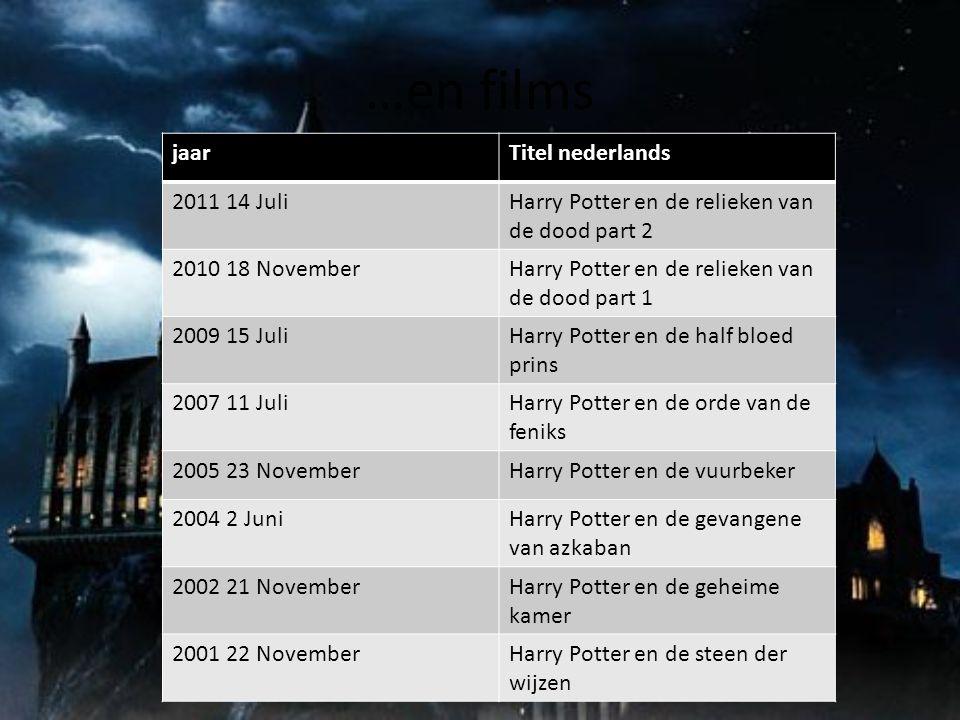 …en films jaar Titel nederlands 2011 14 Juli