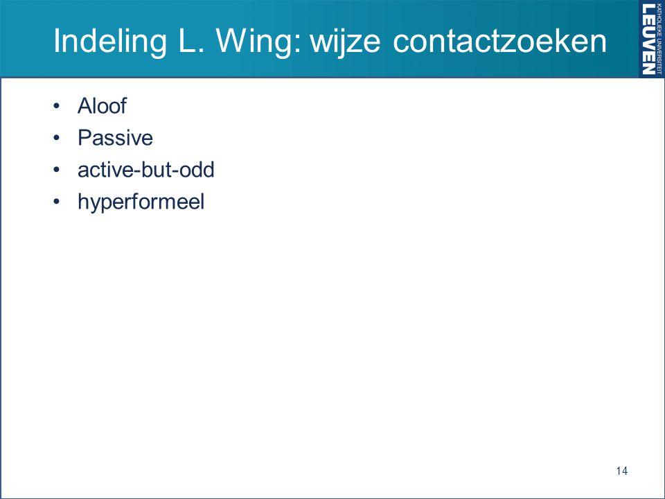 Indeling L. Wing: wijze contactzoeken