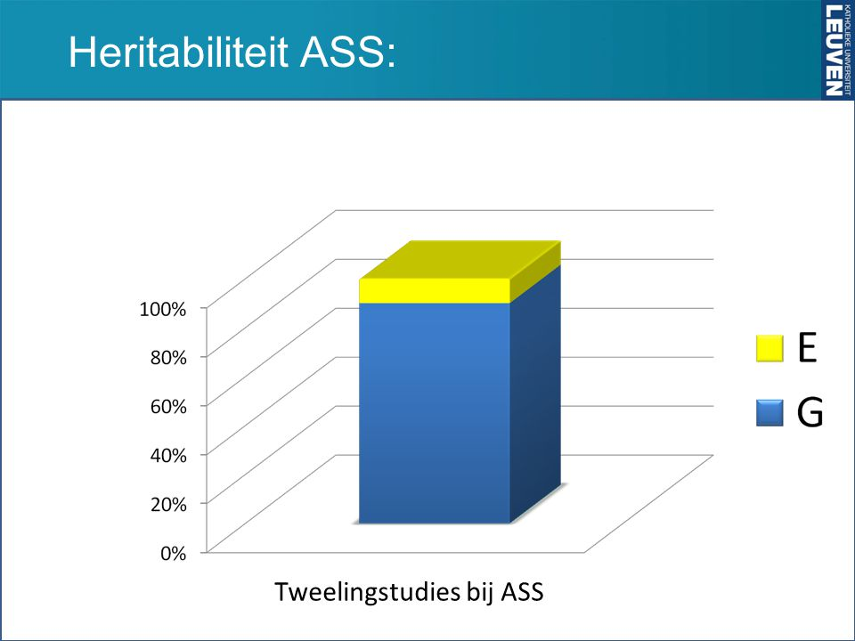 Heritabiliteit ASS: Tweelingstudies bij ASS