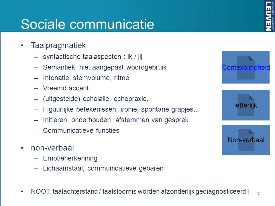 Sociale communicatie Taalpragmatiek non-verbaal