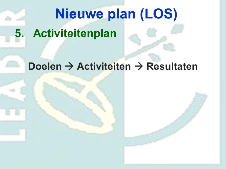 Activiteitenplan Doelen  Activiteiten  Resultaten