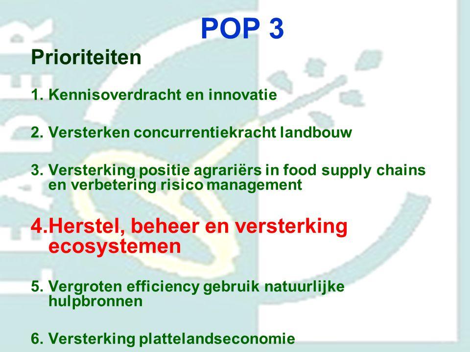 POP 3 Prioriteiten Herstel, beheer en versterking ecosystemen