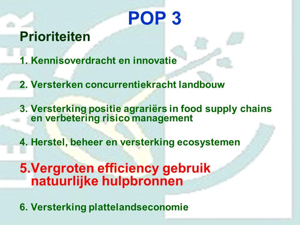 POP 3 Prioriteiten. Kennisoverdracht en innovatie. Versterken concurrentiekracht landbouw.