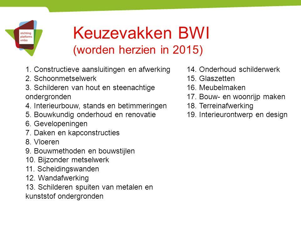 Keuzevakken BWI (worden herzien in 2015)