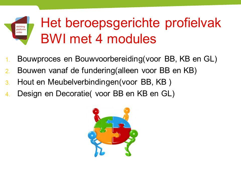 Het beroepsgerichte profielvak BWI met 4 modules