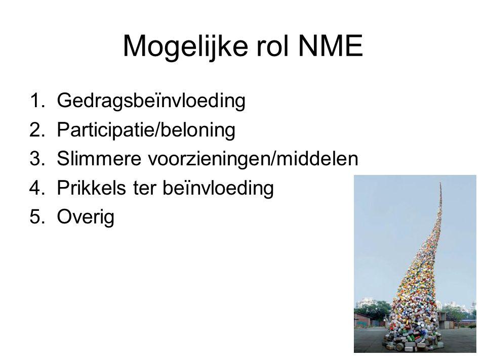 Mogelijke rol NME Gedragsbeïnvloeding Participatie/beloning