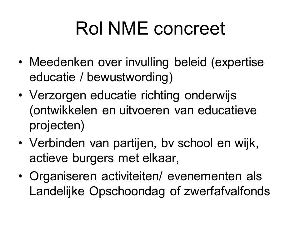 Rol NME concreet Meedenken over invulling beleid (expertise educatie / bewustwording)