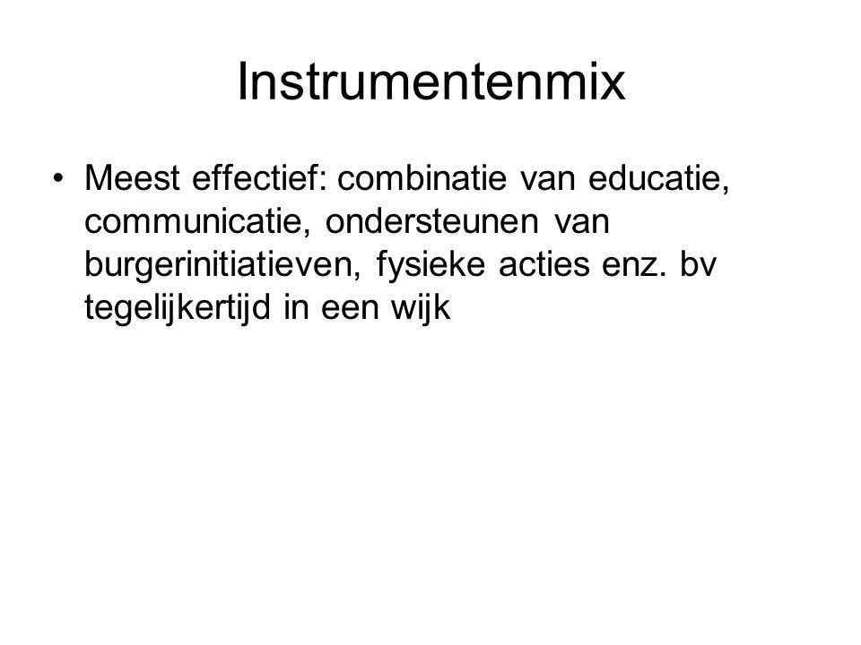 Instrumentenmix