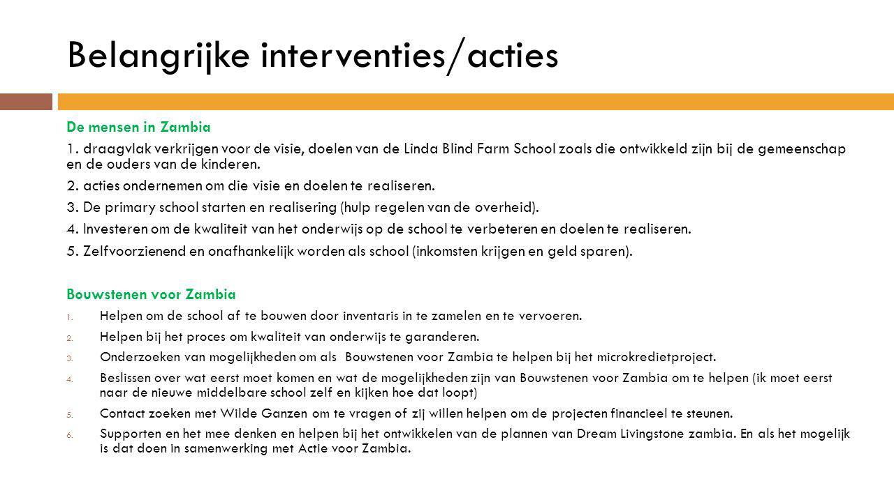 Belangrijke interventies/acties