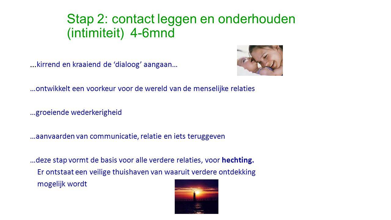 Stap 2: contact leggen en onderhouden (intimiteit) 4-6mnd