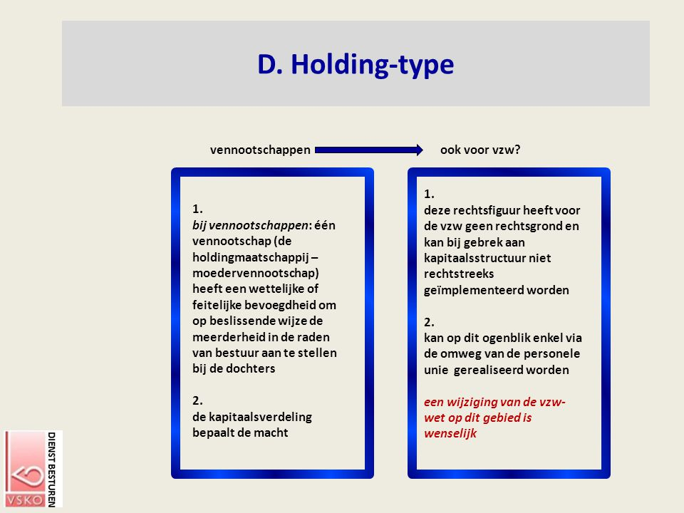 D. Holding-type vennootschappen ook voor vzw 1.