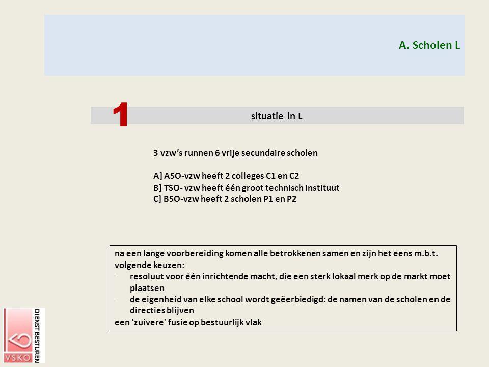 1 A. Scholen L situatie in L 3 vzw's runnen 6 vrije secundaire scholen