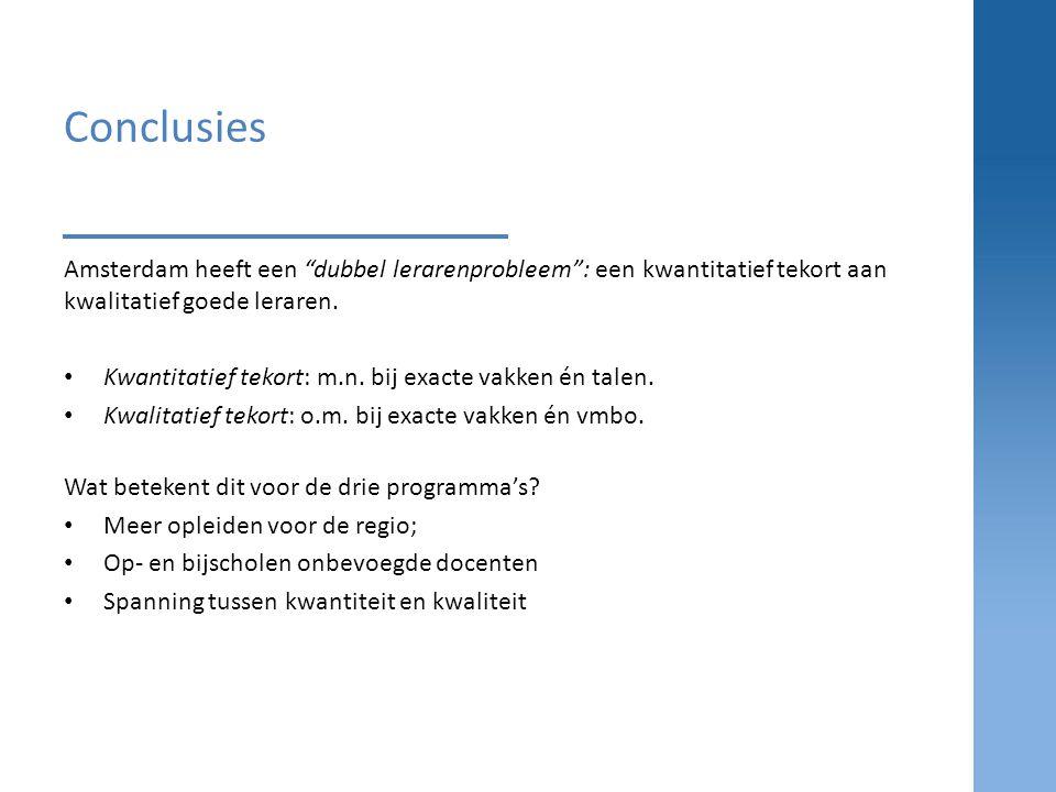 Conclusies Amsterdam heeft een dubbel lerarenprobleem : een kwantitatief tekort aan kwalitatief goede leraren.