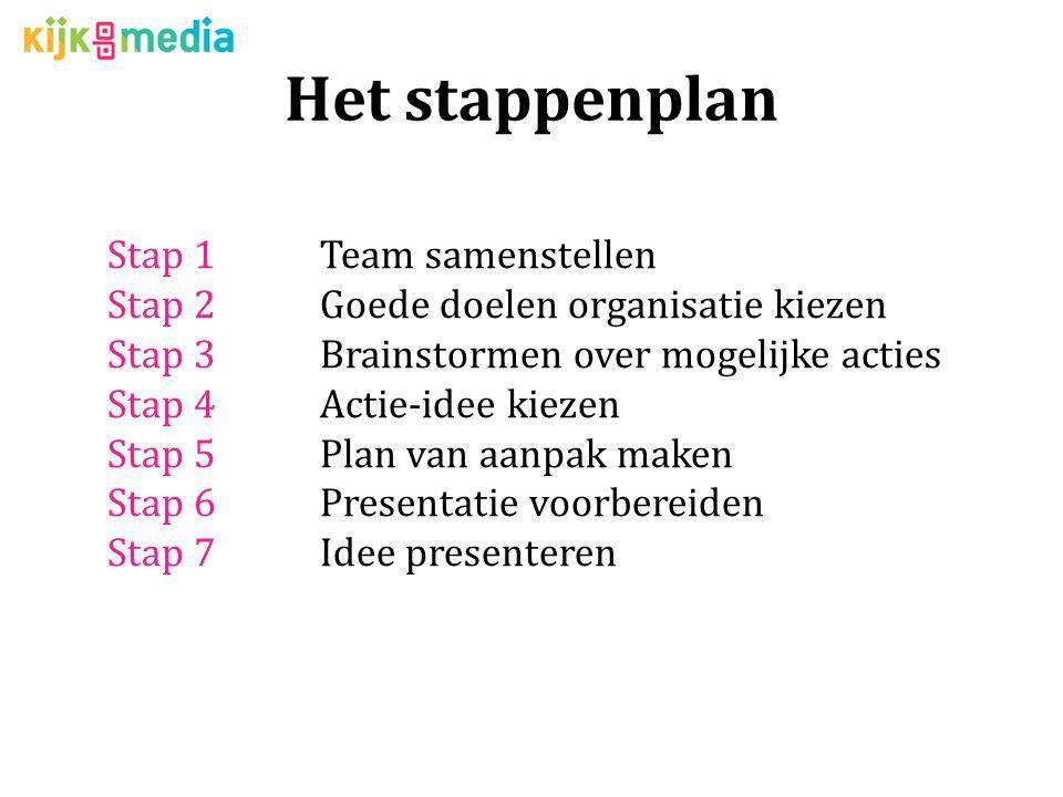 Het stappenplan Stap 1 Team samenstellen