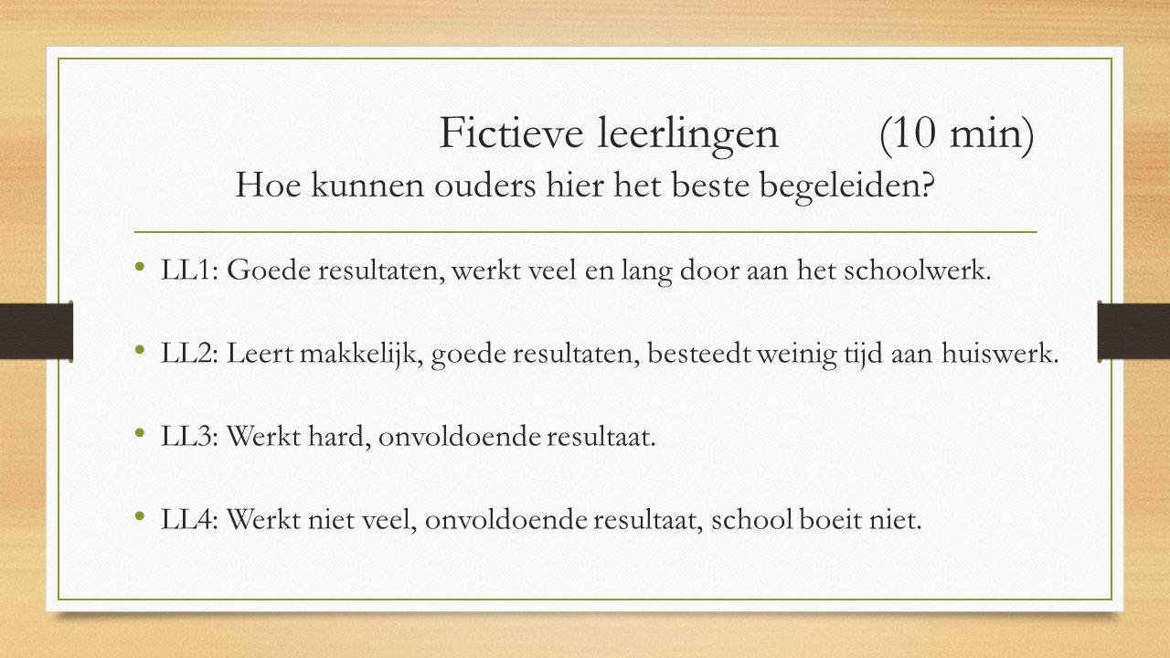 Fictieve leerlingen (10 min) Hoe kunnen ouders hier het beste begeleiden