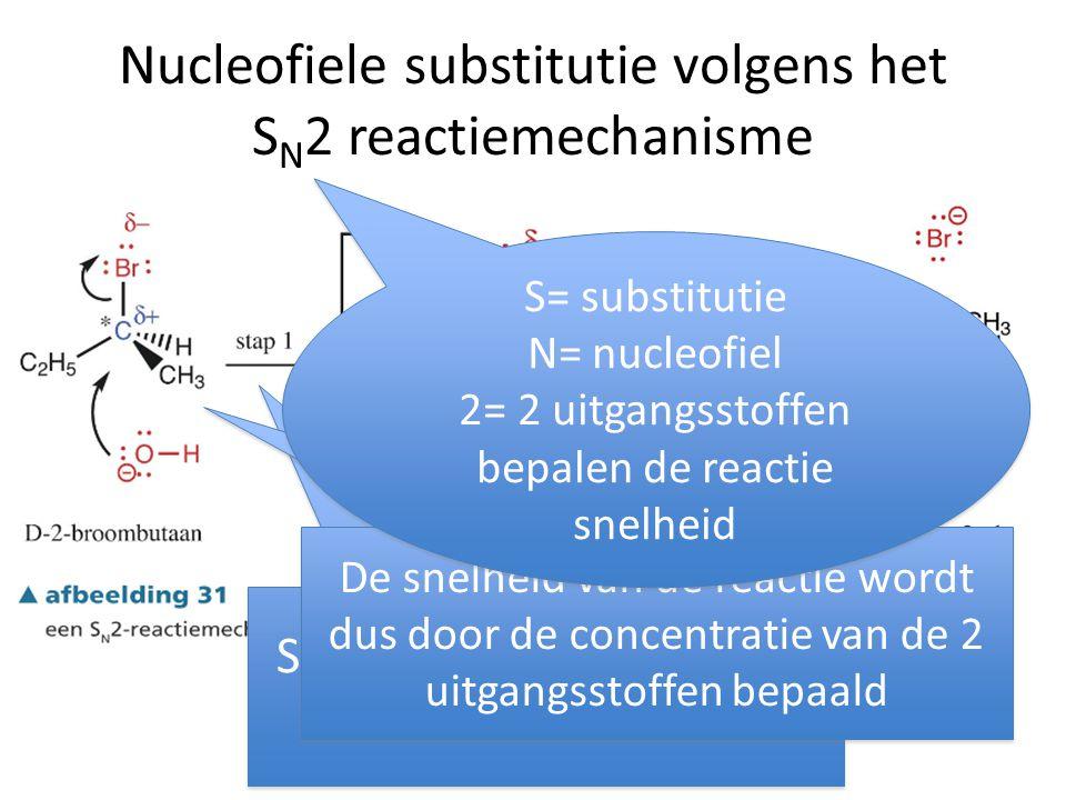 Nucleofiele substitutie volgens het SN2 reactiemechanisme